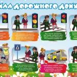 дорожная безопасность детей